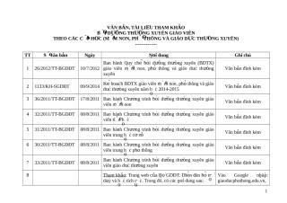 So-van ban tham khao BDTX 14-15.doc
