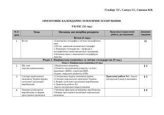 kalandarne_planuvannya_9_klas_nova_programa.docx