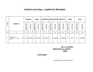 iamwarm - Additional Programme, ModelVillage (Autosaved).xls