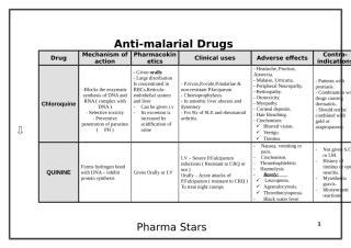 8- malaria Tables.doc